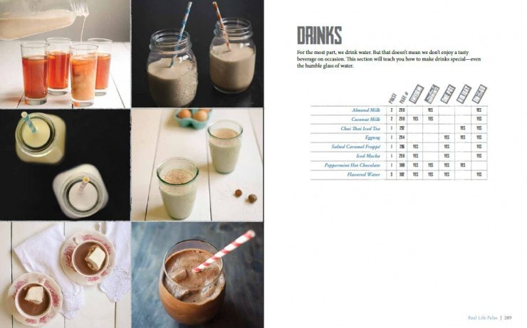 Drinks-Chapter-Divider-from-Real-Life-Paleo-by-Paleo-Parents-740x461