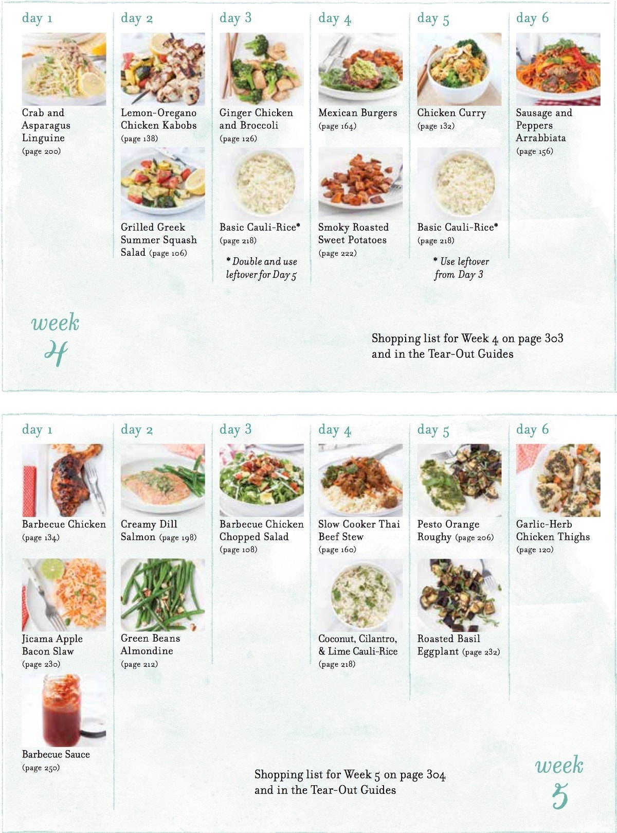 Meal Plan Whole30 Week 4&5