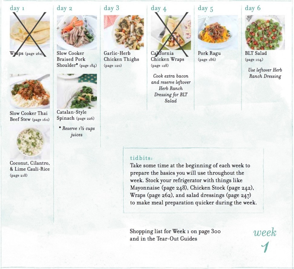 Week 1 Whole30 Meal Plan (1)