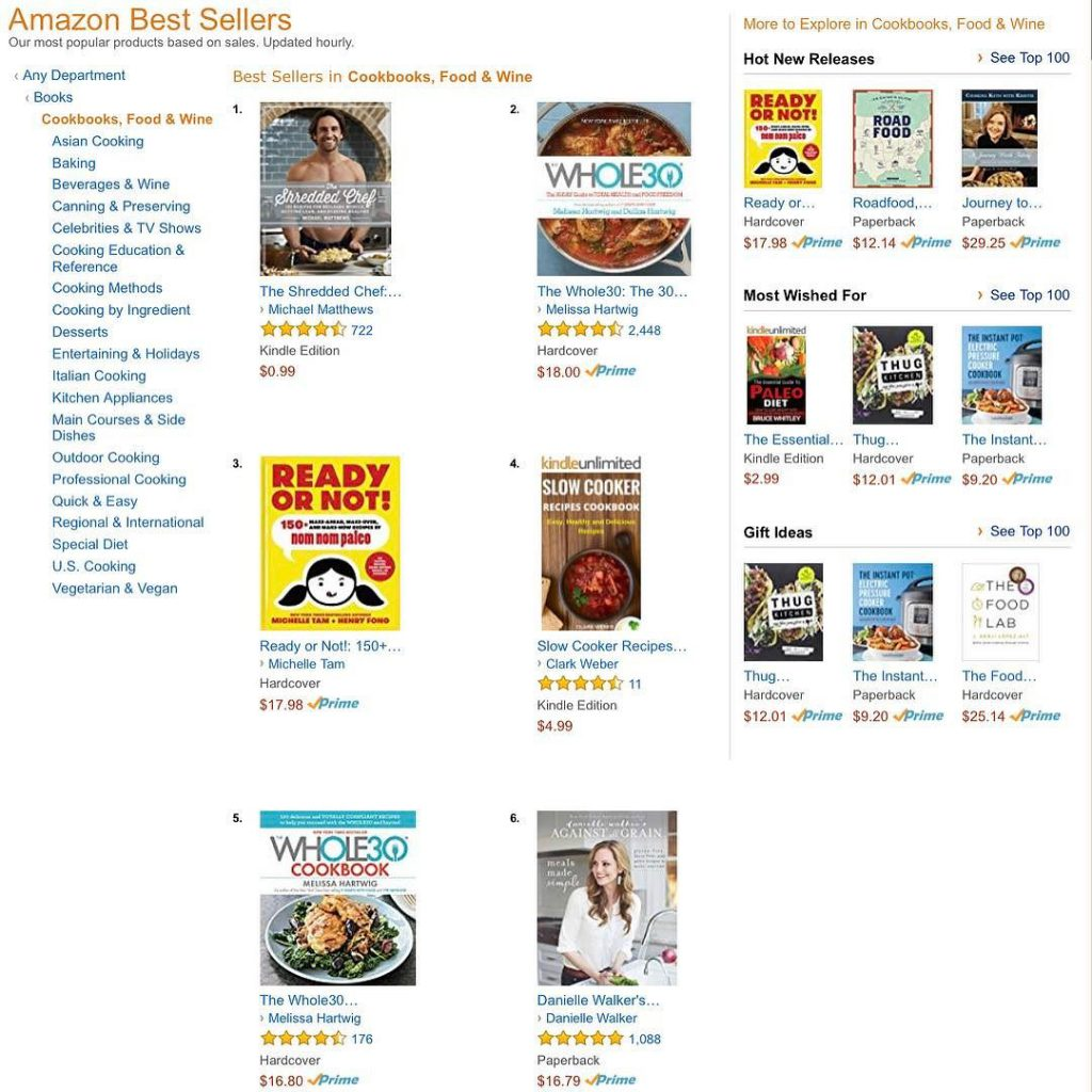four top sellers on amazon paleo